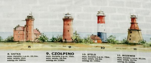 Вот и я в августе этого года решился начать с посещения 4 маяков  Rozewie,  Stilo, Czołpino, Ustka. В этом мне любезно помог мой польский коллега, ... 5e0e7e31c36
